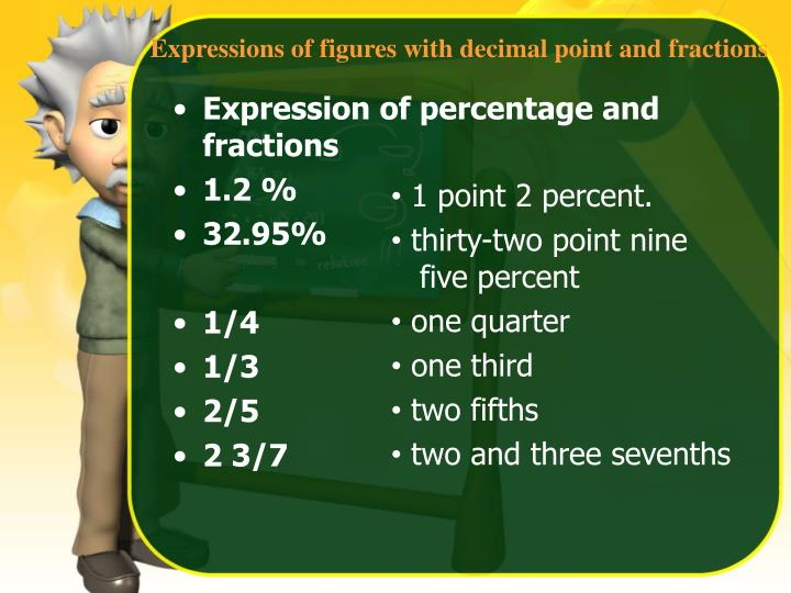 Expressions of figures with decimal point and fractions