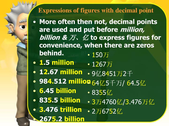Expressions of figures with decimal point