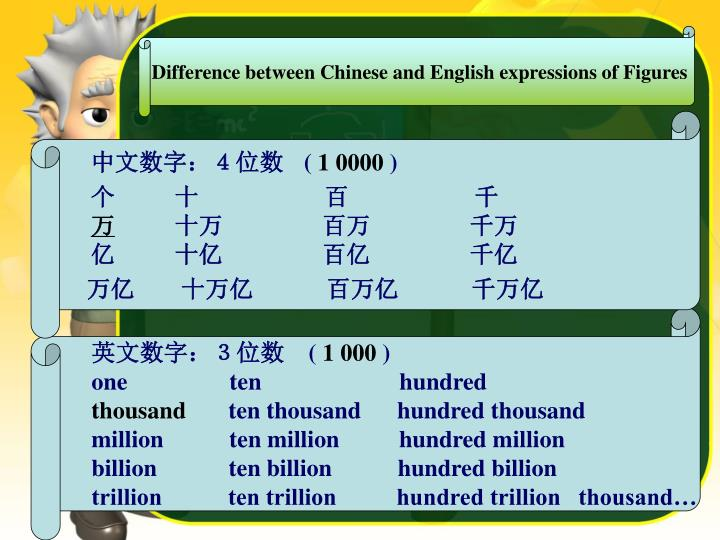 Difference between Chinese and English expressions of Figures