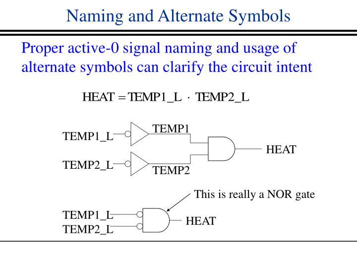 Naming and Alternate Symbols
