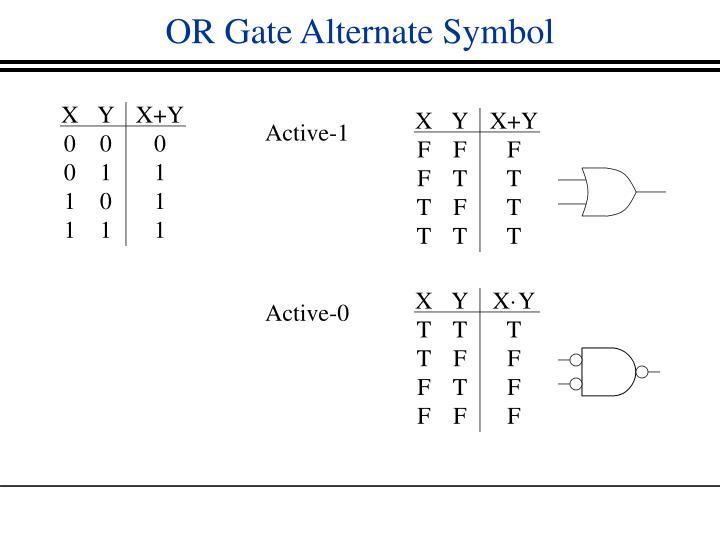 OR Gate Alternate Symbol