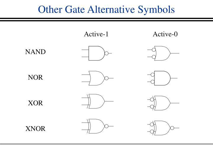 Other Gate Alternative Symbols