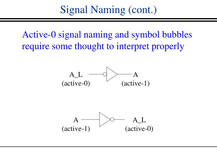 Signal Naming (cont.)