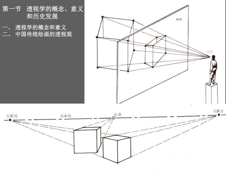 第一节   透视学的概念、意义