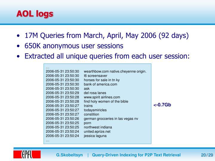AOL logs