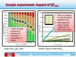google experiment impact of qf min