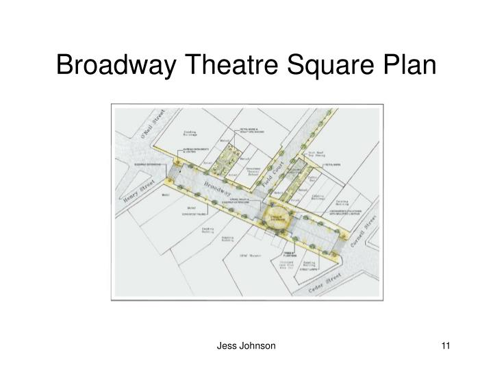 Broadway Theatre Square Plan