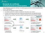 demande de certificats certificat personnel et certificat syst me