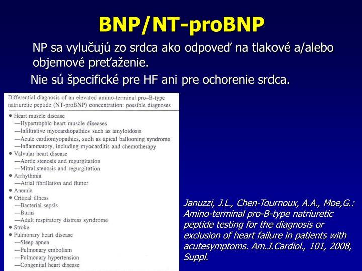 BNP/NT-proBNP