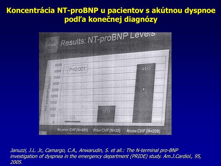 Koncentrcia NT-proBNP u pacientov s aktnou dyspnoe poda konenej diagnzy