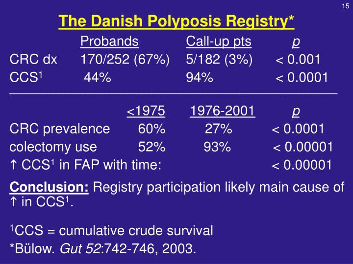 The Danish Polyposis Registry*