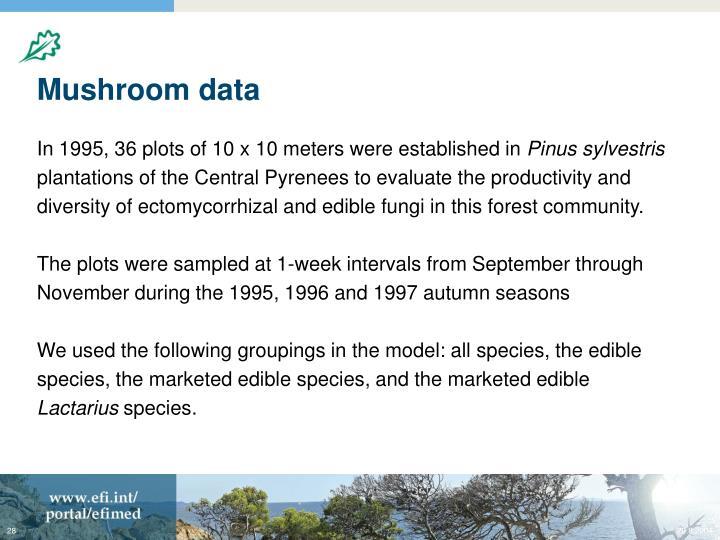 Mushroom data