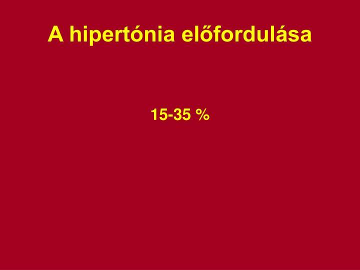 A hipertnia elfordulsa
