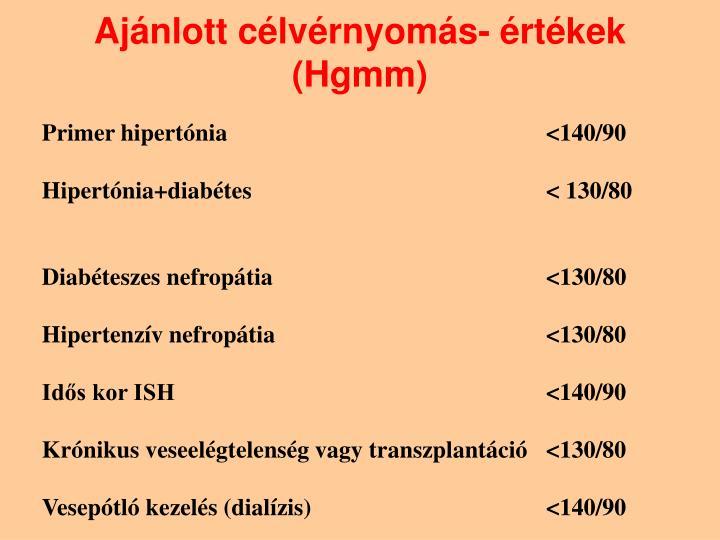 Ajnlott clvrnyoms- rtkek (Hgmm)