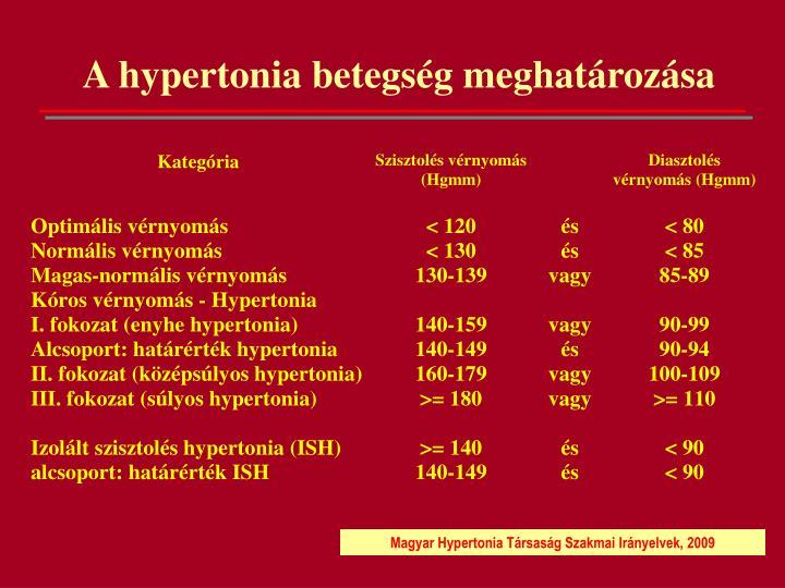 A hypertonia betegsg meghatrozsa