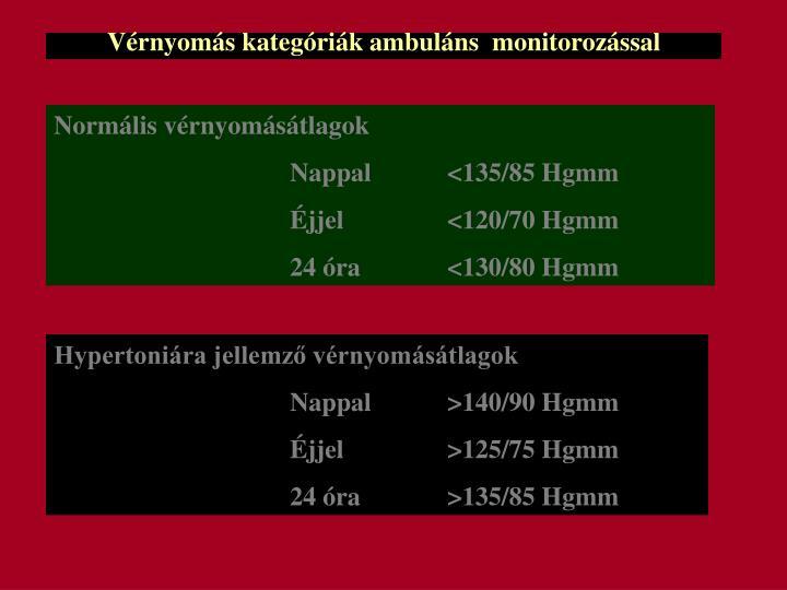 Vrnyoms kategrik ambulns  monitorozssal