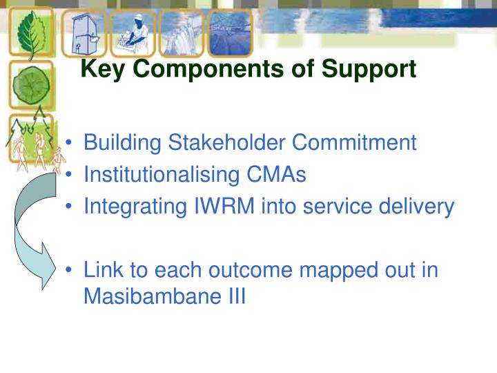 Key Components of Support