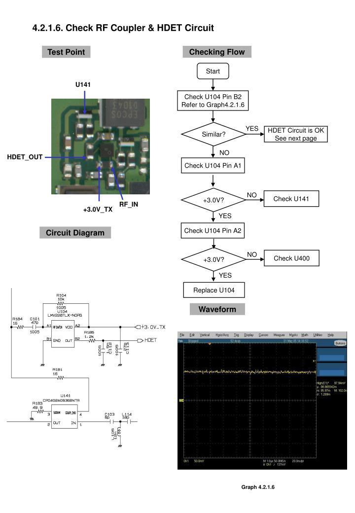 4.2.1.6. Check RF Coupler & HDET Circuit
