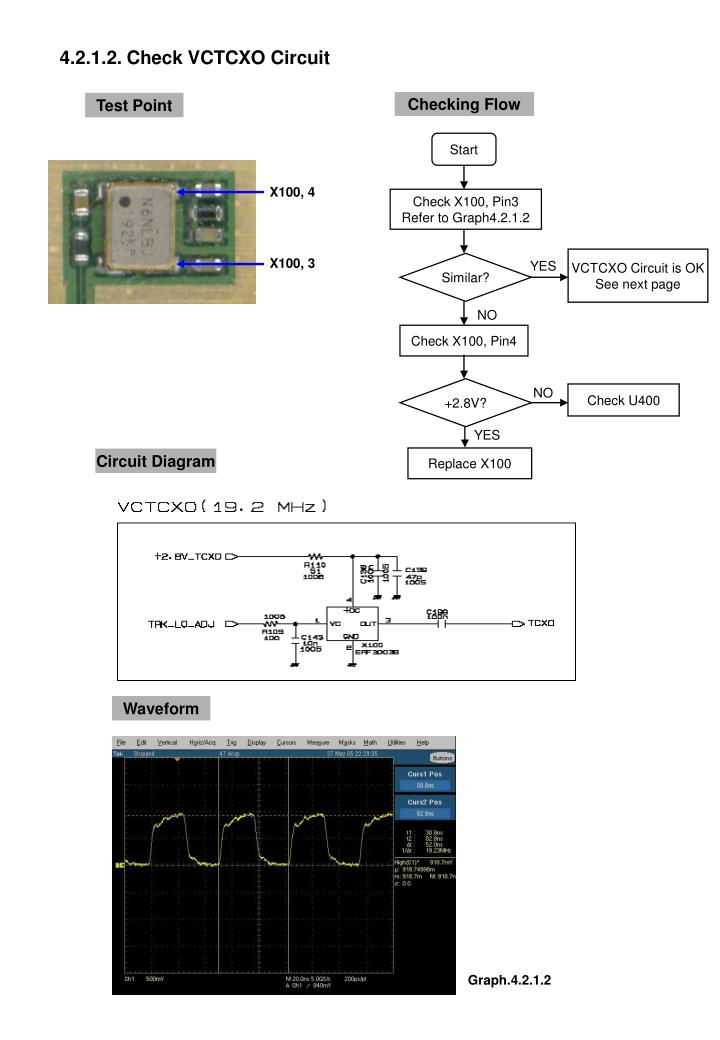 4.2.1.2. Check VCTCXO Circuit