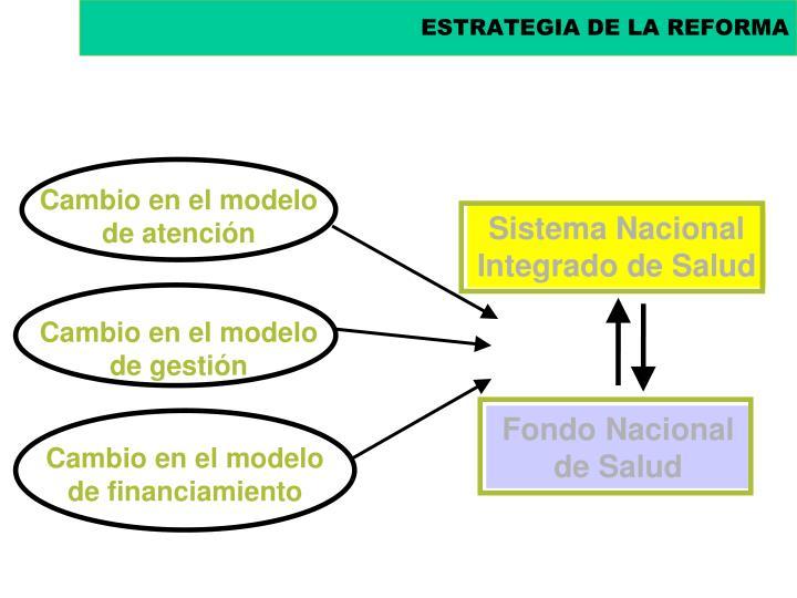 ESTRATEGIA DE LA REFORMA