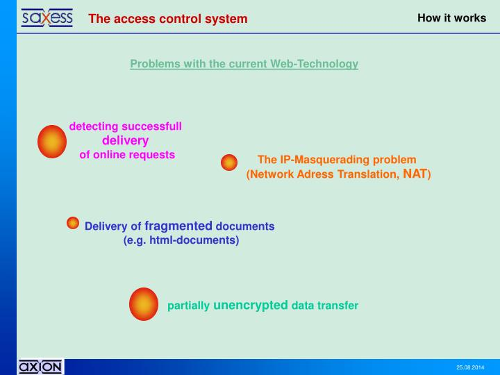 The access control system