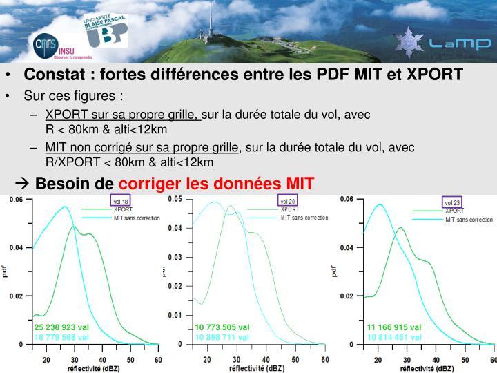 Constat : fortes différences entre les PDF MIT et XPORT