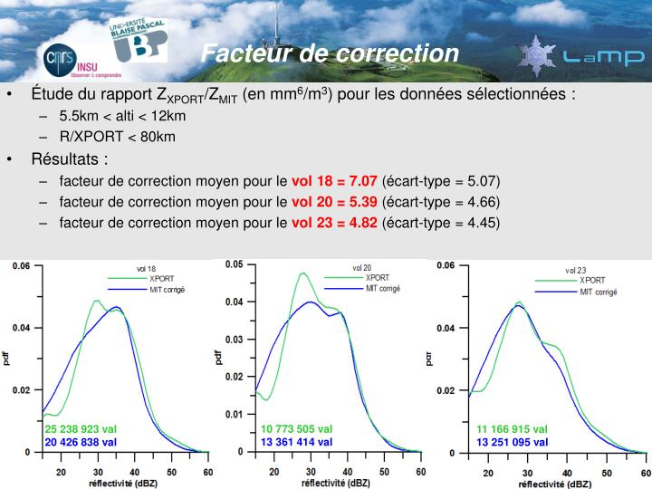 Facteur de correction