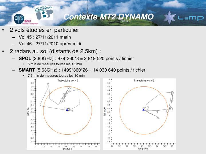 Contexte MT2 DYNAMO