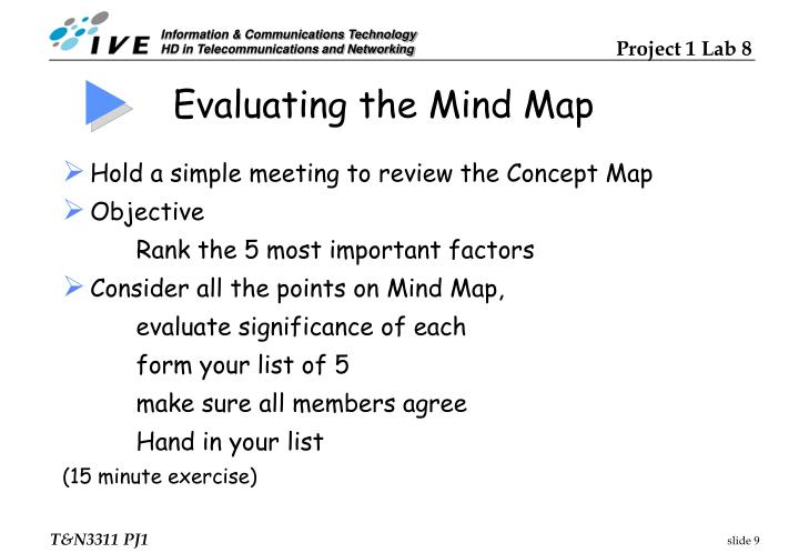 Evaluating the Mind Map