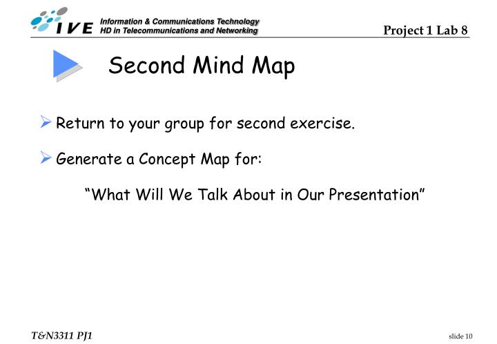 Second Mind Map