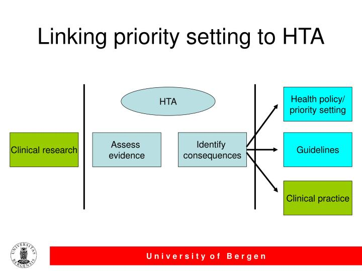 Linking priority setting to HTA