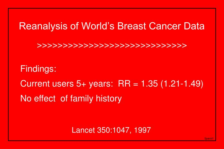 Reanalysis of World's Breast Cancer Data