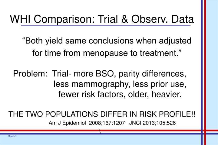 WHI Comparison: Trial & Observ. Data
