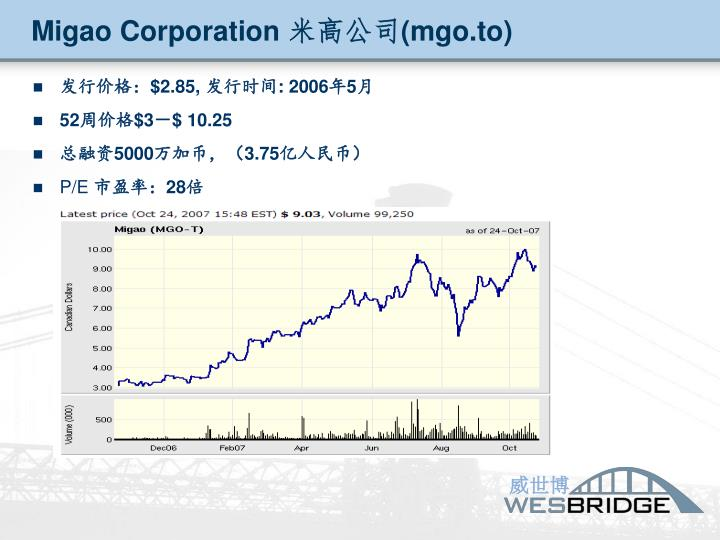 Migao Corporation