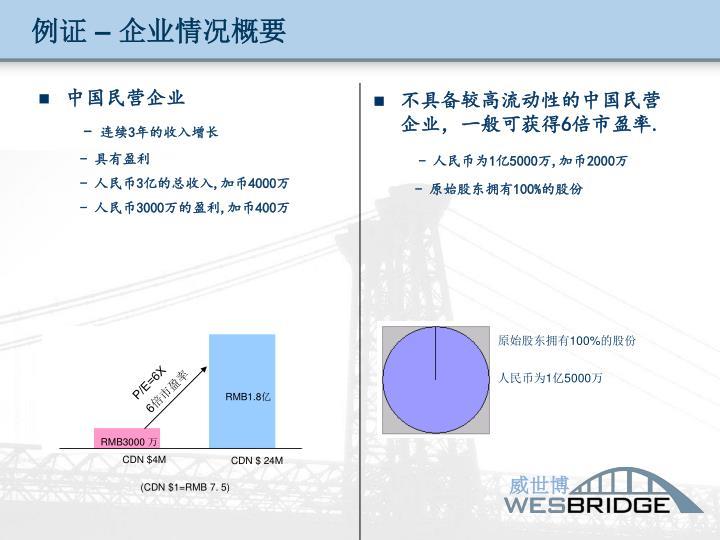 中国民营企业