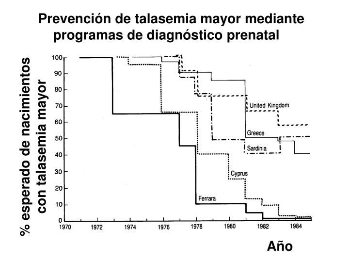 Prevención de talasemia mayor mediante