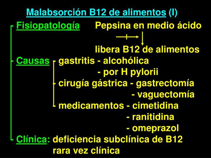 Malabsorción B12 de alimentos