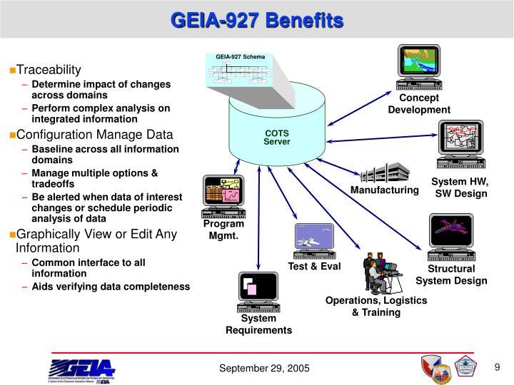 GEIA-927 Benefits