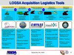 logsa acquisition logistics tools