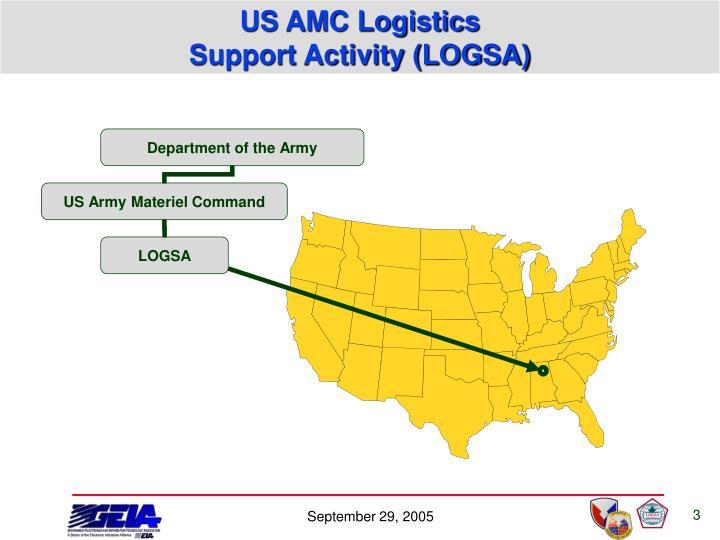 US AMC Logistics