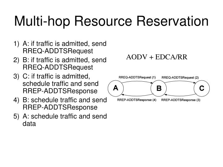 Multi-hop Resource Reservation