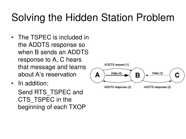 Solving the Hidden Station Problem
