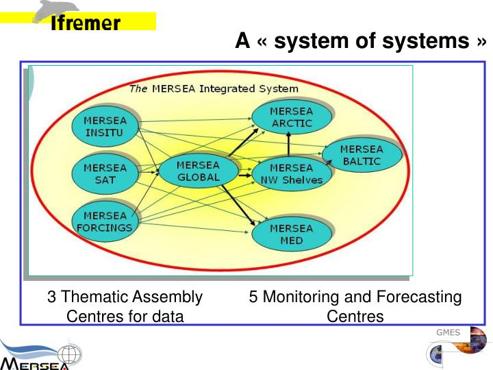 A « system of systems »