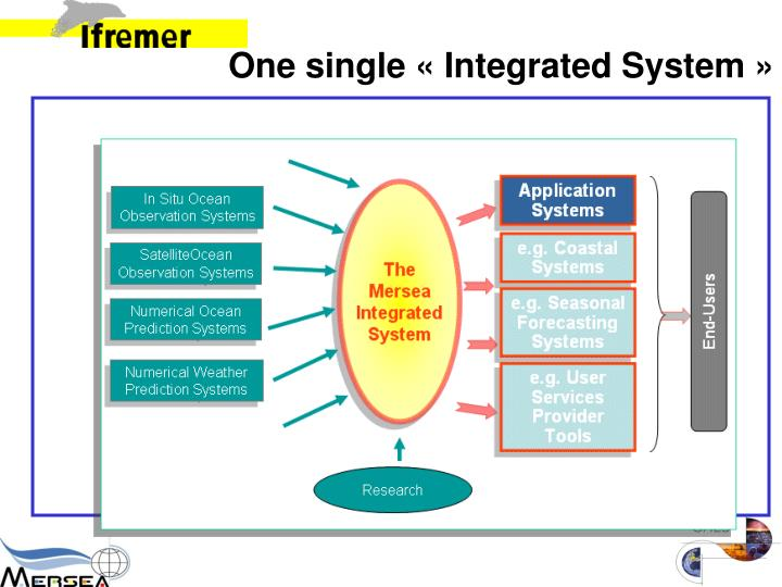 One single « Integrated System »
