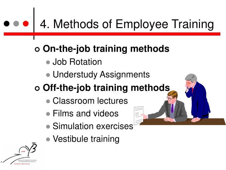 4. Methods of Employee Training