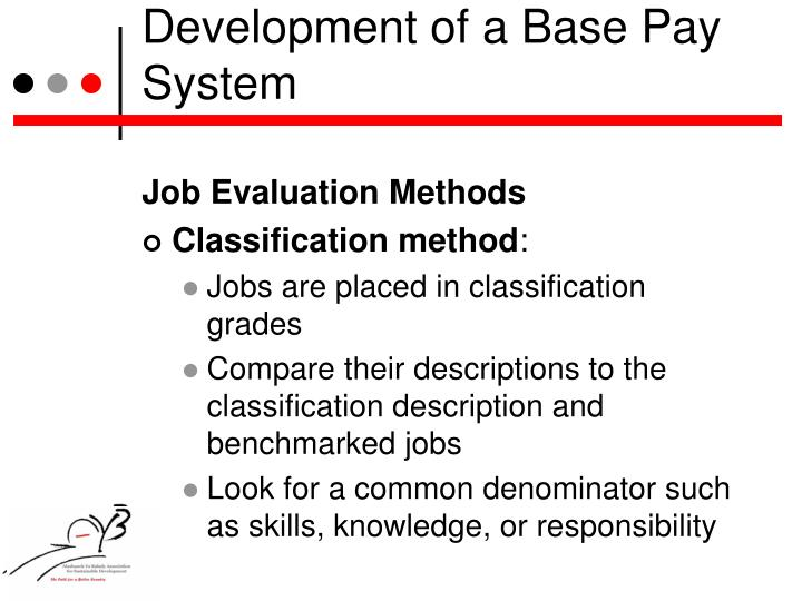 Development of a Base Pay System