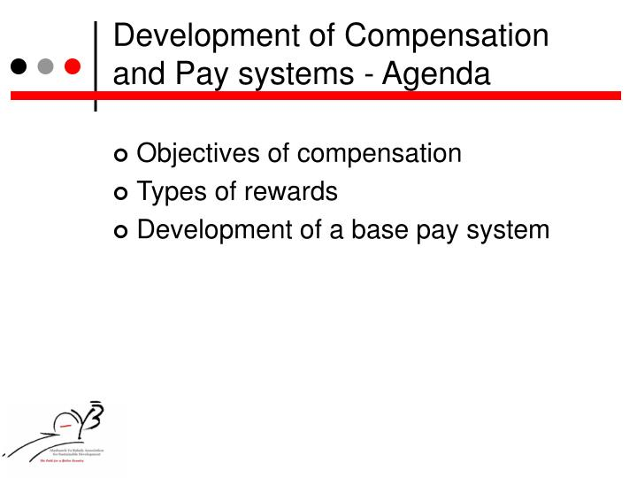 Development of Compensation and Pay systems - Agenda