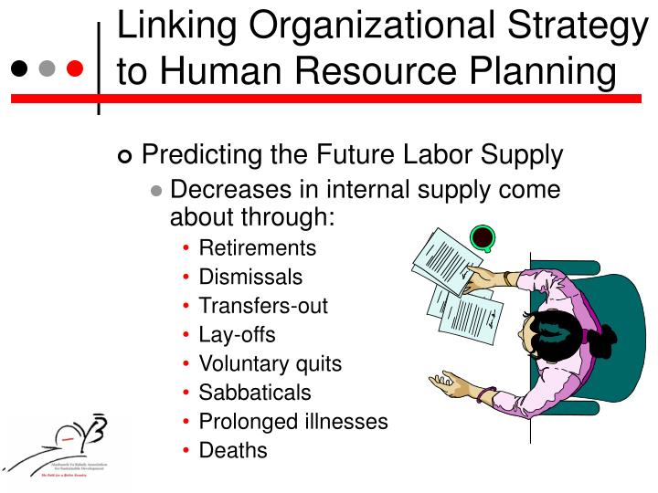 Linking Organizational Strategy to Human Resource Planning