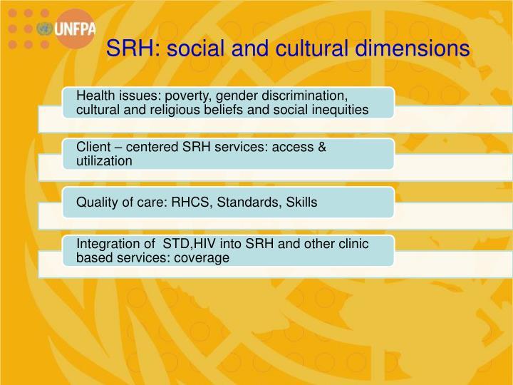 SRH: social and cultural dimensions