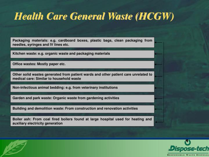 Health Care General Waste (HCGW)